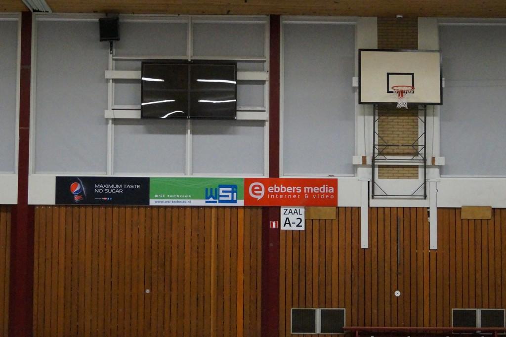 Sporthal reclameborden